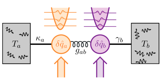 Entropy Production in out-of-Equilibrium Mesoscopic Quantum Systems: paper published in Phys. Rev. Lett.