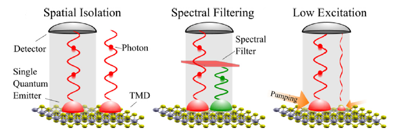 Paper published in Phys. Rev.Materials