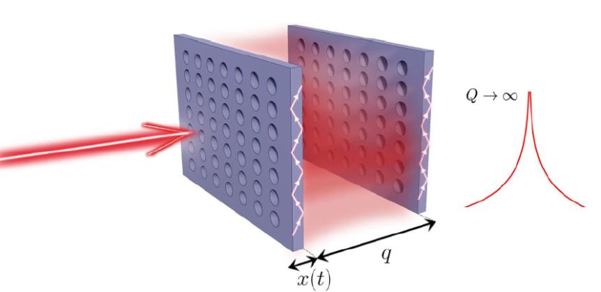 Coming closer to single photon quantumcooperativity